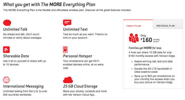 Verizon Wireless MORE Everything Plan with Personal Hotspot and Shareable Data #VZWBuzz #Technology