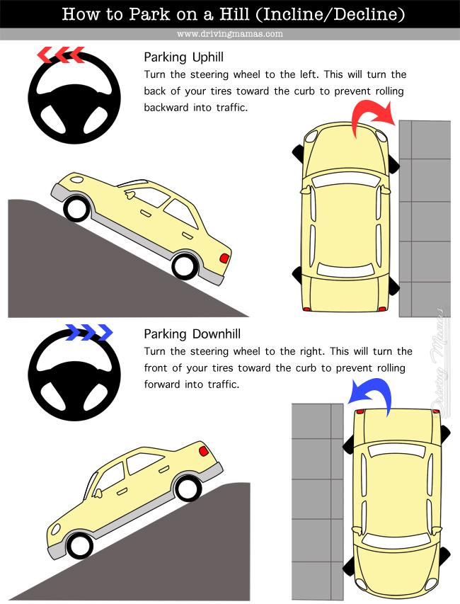 Which way to turn when parking on a hill – How to Park on a Hill Tutorial / Graphic  #Cars #HowtoDrive